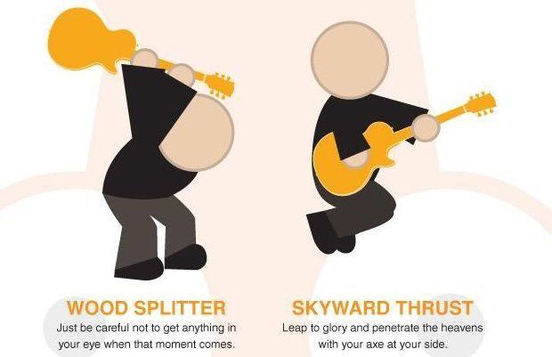 GuitarmaSutra - гитарная камасутра