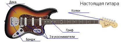 Палка о двух рогах - Fender Stratocaster